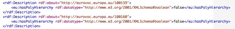 Eurovoc-haspolyhierarchy