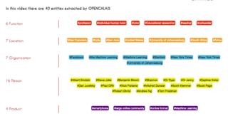 Hyperted5-OpenCalais(20140929)